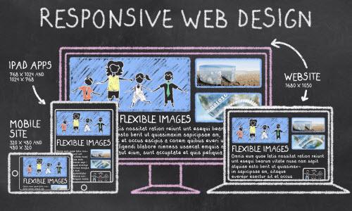 responsive website design | LMS Solutions