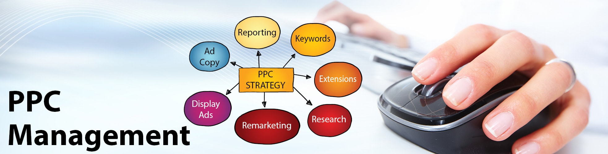 PPC Management for small businesses